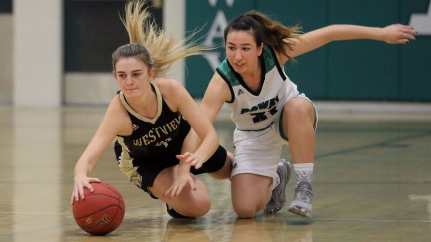 Westview's Lilly Crabtree and Poway's Dana Stewart battle for a loose ball Wednesday in the Palomar League opener for both teams.