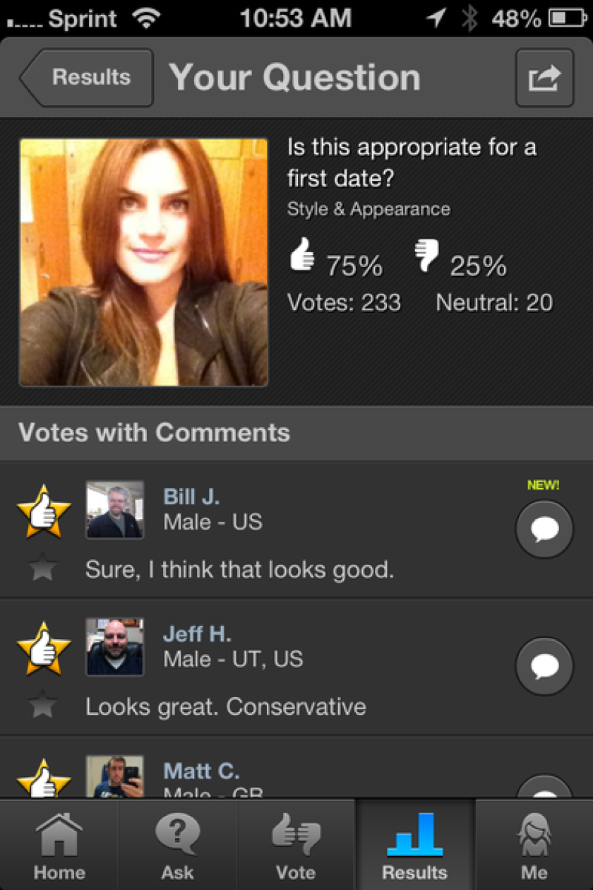A question posed by the writer on Thumb received 233 responses.
