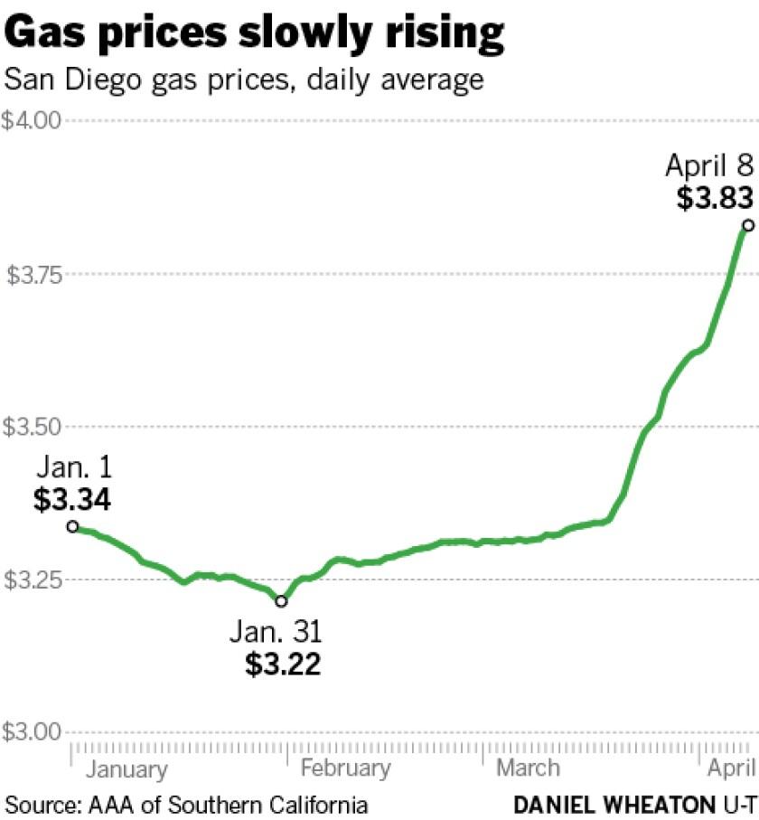 sd-fi-g-gas-prices-01.jpg