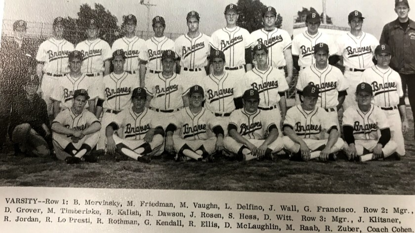The 1969 Birmingham City championship team coached by Hy Cohen (third row, far right), who died Thursday. He was 90.