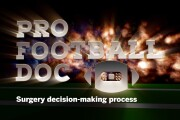 Pro Football Doc: Surgery decision-making process