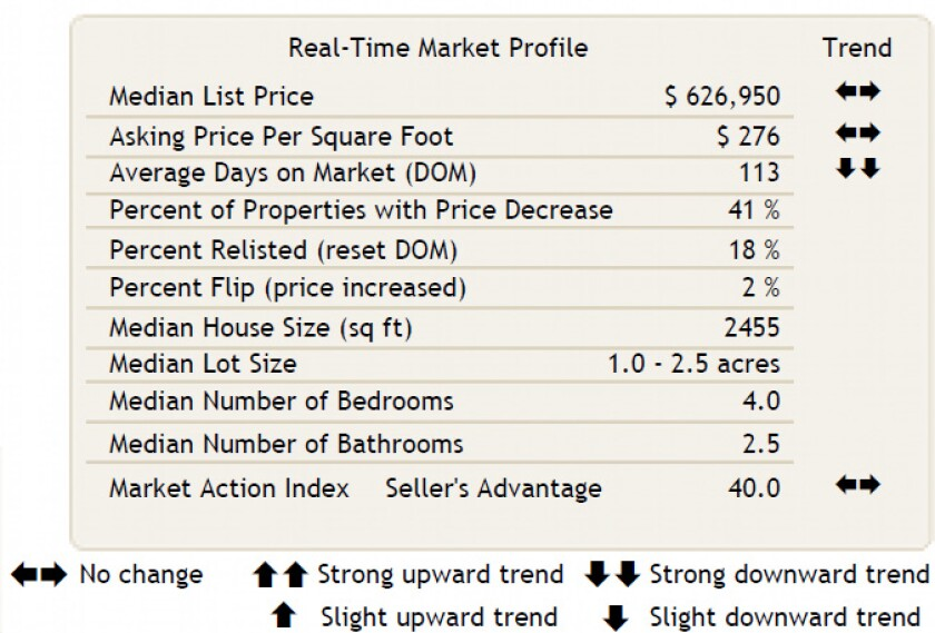 Market Report.Oct.28.jpg