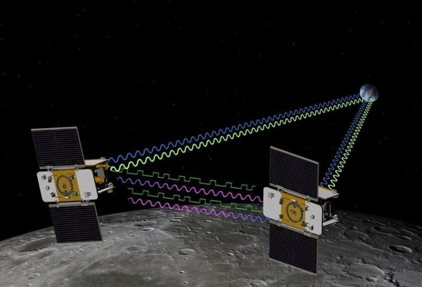Artist concept of the GRAIL mission, which will fly twin spacecraft in tandem orbits around the moon.