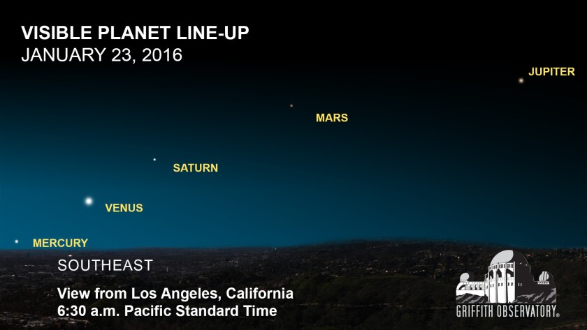 The best places to watch this weekend's five-way planetary alignment