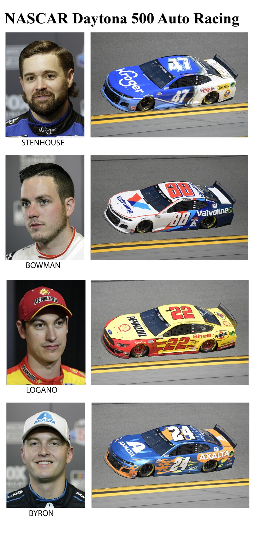 These photos taken in February 2020 show drivers in the starting lineup for Sunday's NASCAR Daytona 500 auto race in Daytona Beach, Fla. From top are Ricky Stenhouse Jr., starting in the first position; Alex Bowman, second position; Joey Logano, third position and William Byron, fourth position. (AP Photo)