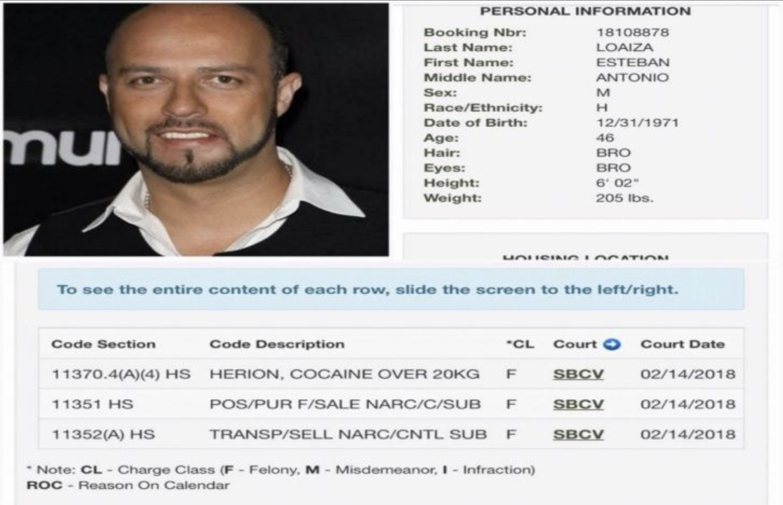 9-febrero-2018: La ex figura de Grandes Ligas con Dodgers, Yankees, Rangers y más, fue arrestado en California acusado de posesión, transporte y venta de 20 kilos (44 libras) de droga (heroína y cocaína), valuada en 500,000 dólares.
