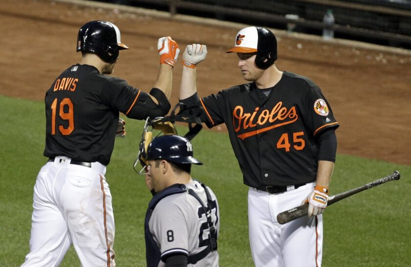 Baltimore Orioles' Mark Trumbo, right, greets teammate Chris Davis in front of New York Yankees catcher Austin Romine after Davis hit a solo home run in the fourth inning of a baseball game in Baltimore, Friday, June 3, 2016. (AP Photo/Patrick Semansky)