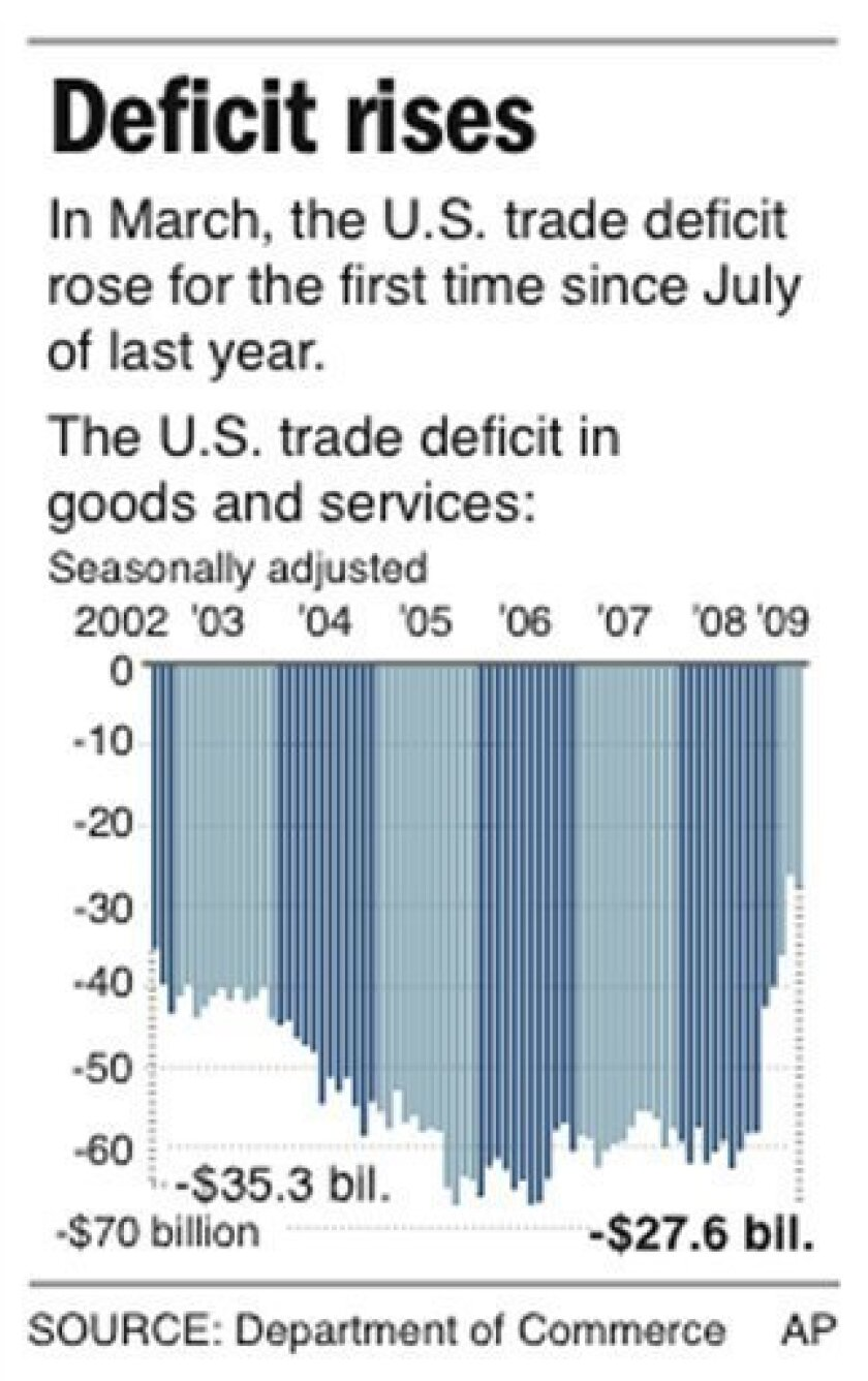 Graphic charts the monthly changes in U.S. trade deficit from 2002 to present