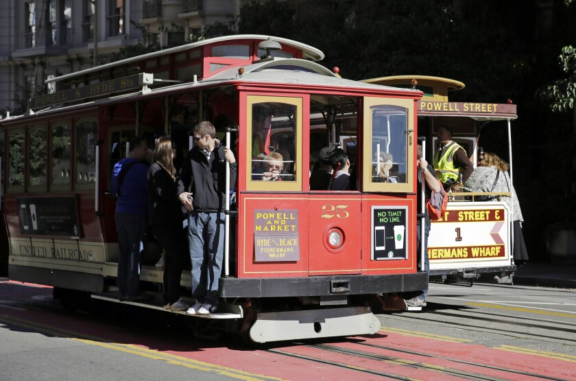 SAN FRANCISCO-FUNICULARES