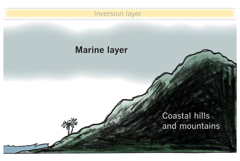 la-me-marine-layer-graphics-02.jpg