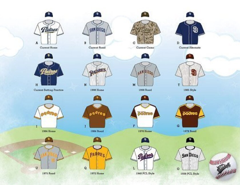 This year, there are 16 jersey styles representing the history of the Padres going back to its 1936 PCL team when they played at Lane Field. The Padres will outfit 16,000 kids. No other MLB team does this for their youth baseball communities. (Courtesy Photo)