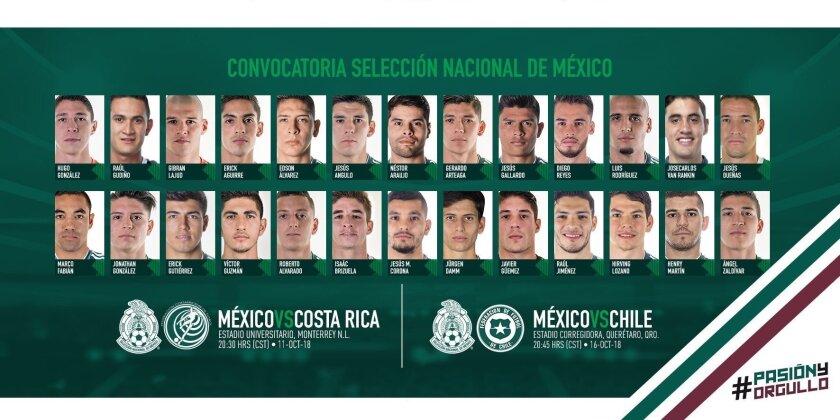 Rostros nuevos en la convocatoria de la selección mexicana.