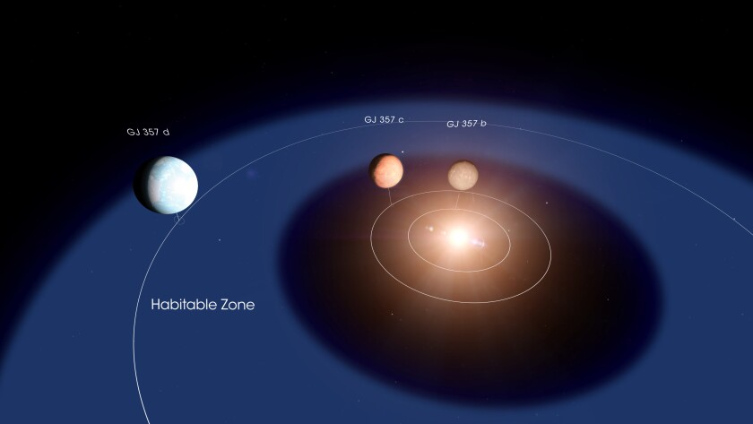 GJ 357 planetary system