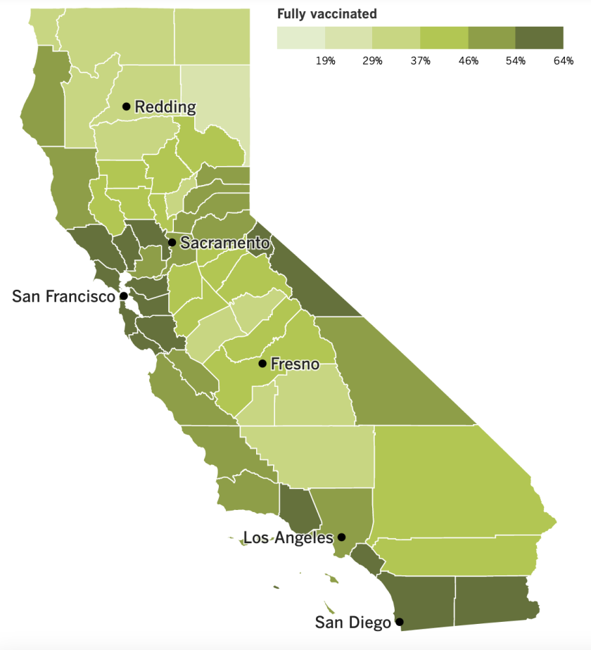 A map of California showing COVID-19 vaccination rate by county.