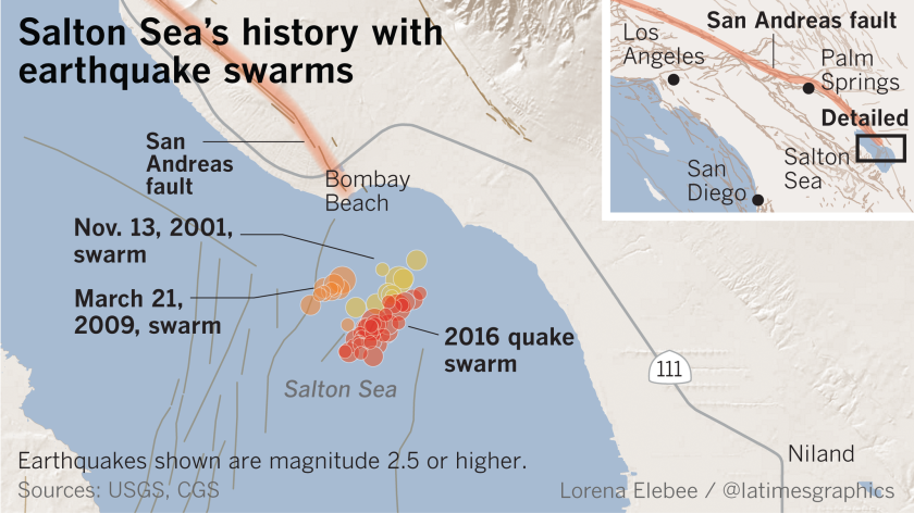 Hundreds of earthquakes continue to shake Southern California