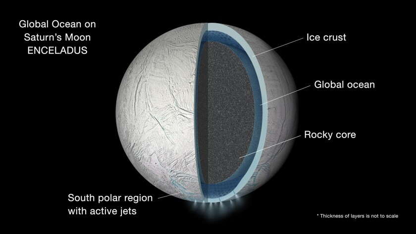 This illustration is a speculative representation of the interior of Saturn's moon Enceladus with a