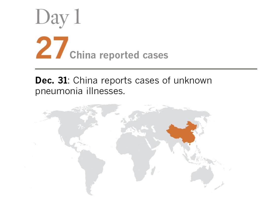 la-me-map1-coronavirus-invasion-tick-tock