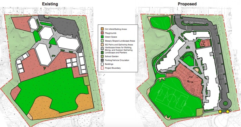 A comparison between the current and proposed Del Mar Heights campus layouts.