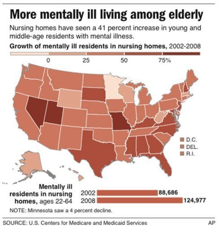 ADVANCE FOR MONDAY, MARCH 23; graphic shows the rise of mentally ill residents in nursing homes from 2002 to 2008; includes breakdown by state