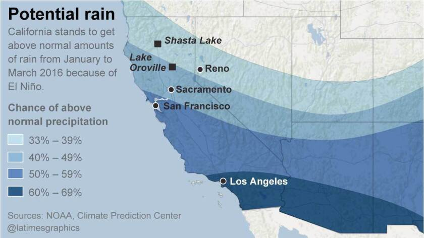 California's odds increase for winter rain