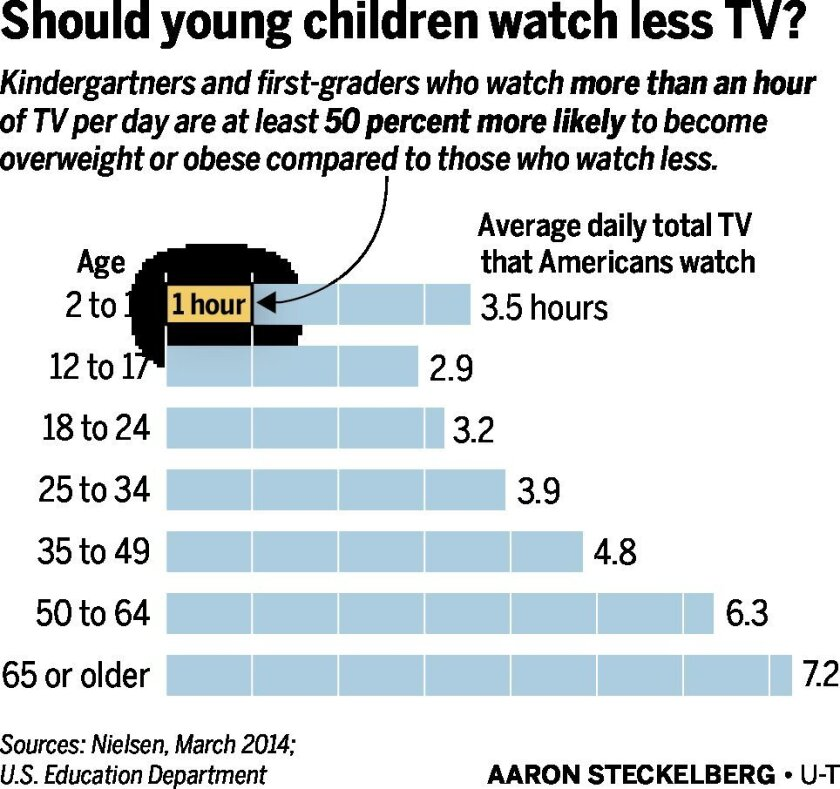Child_TV_habits_