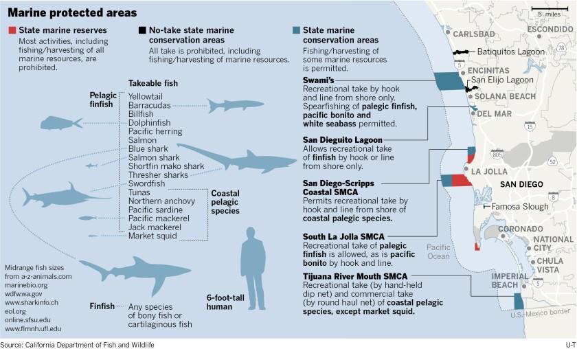 sd-me-marine-protected-areas-8-18-19-01.jpg