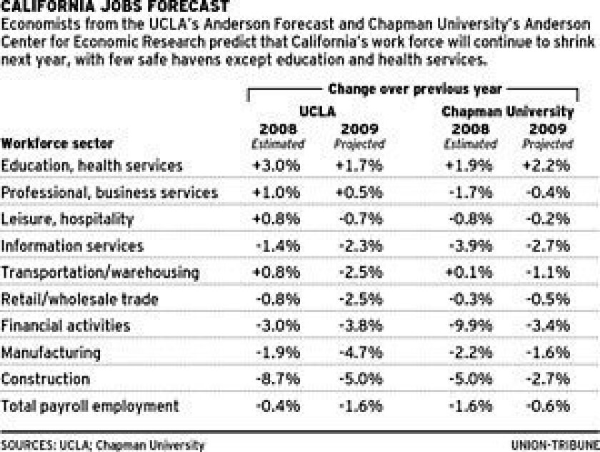 """<strong><a href=""""http://www.signonsandiego.com/news/metro/images/090111cajobs.jpg"""" target=""""_blank"""">California jobs forecast</a></strong>"""