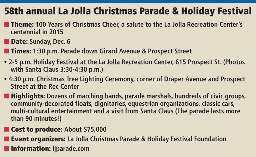 christmas-parade-fact-box-2015