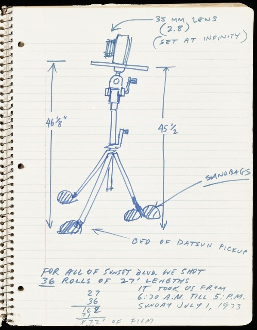 "Ed Ruscha's camera diagram from the ""Streets of Los Angeles"" archive."