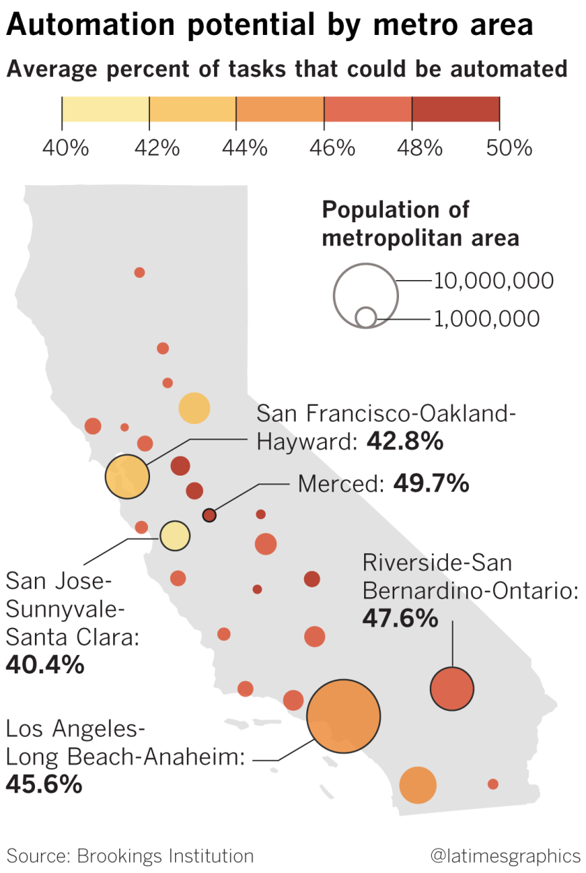 Automation potential by metro area