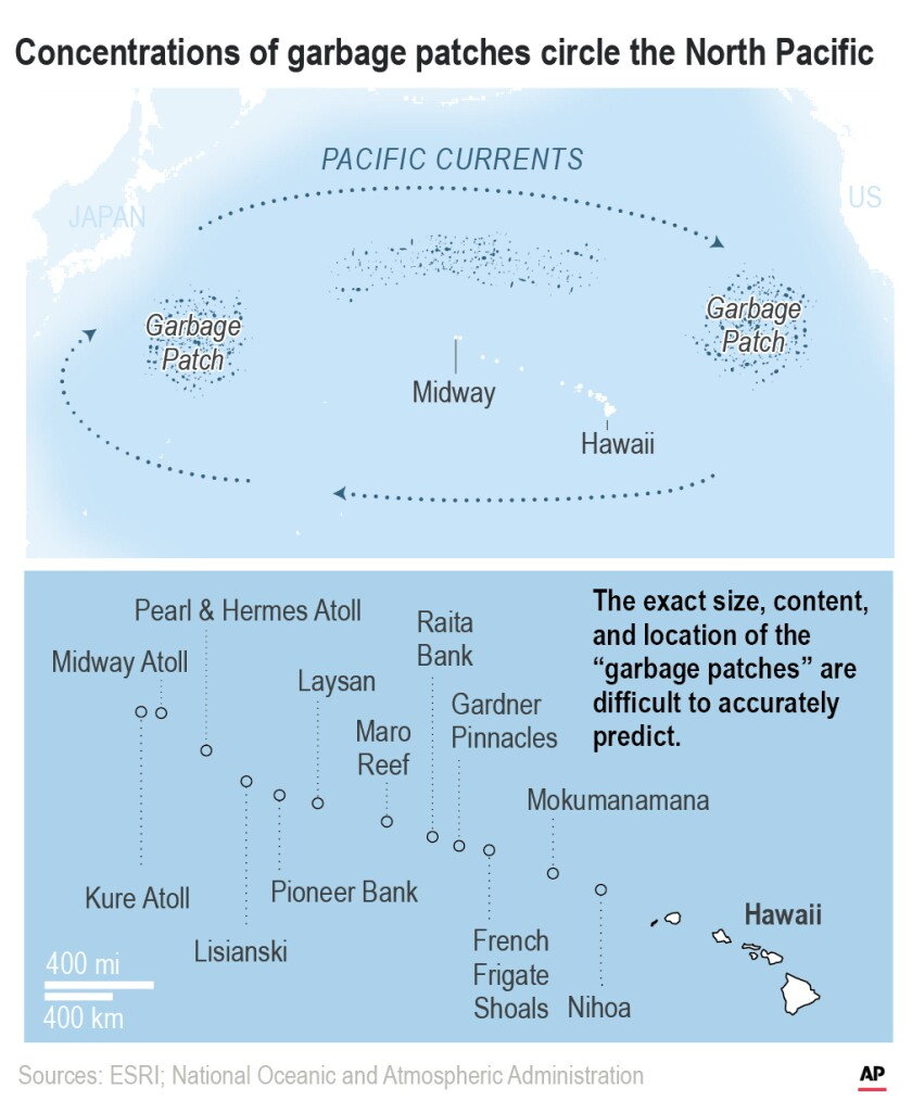 Concentrations of marine debris in the North Pacific Ocean.;