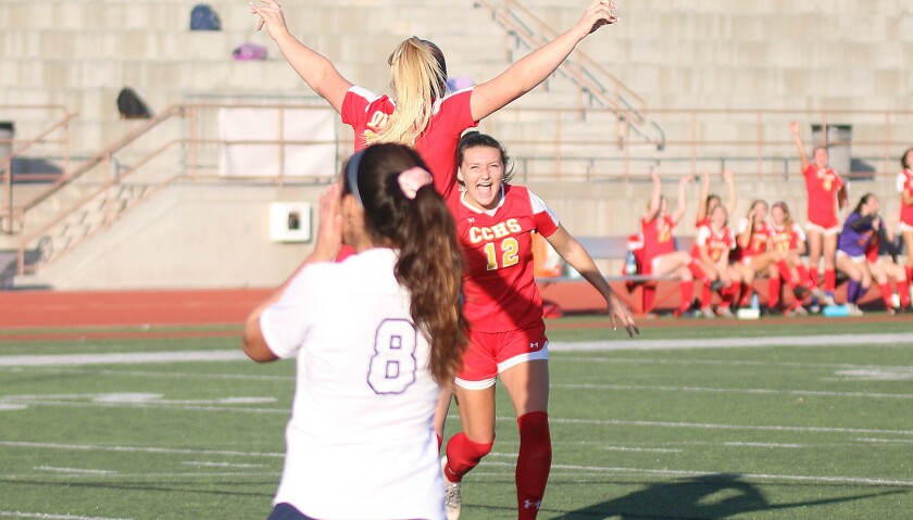 Bailey Malinowski (12) congratulates Megan Janikowski on her first half score.