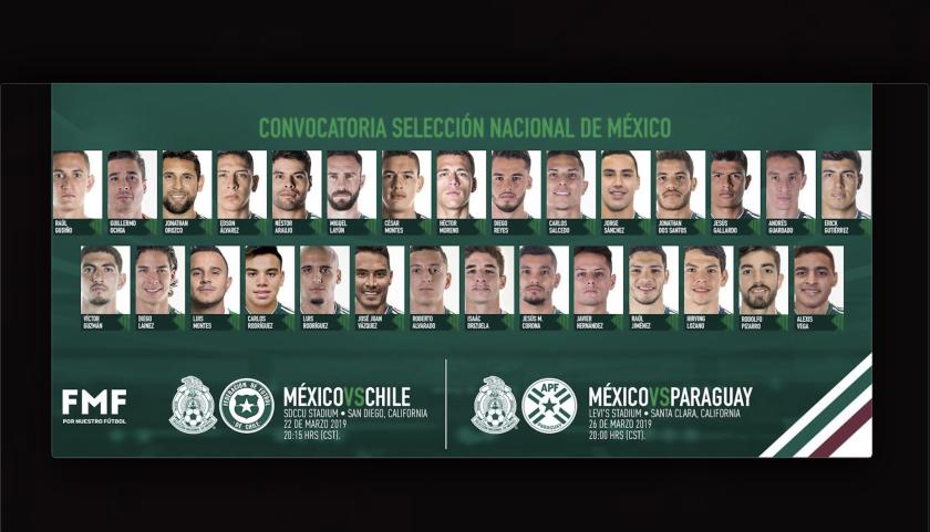 Los futbolistas elegidos por el 'Tata' Martino para los juegos amistosos del Tri ante Chile y Paraguay.