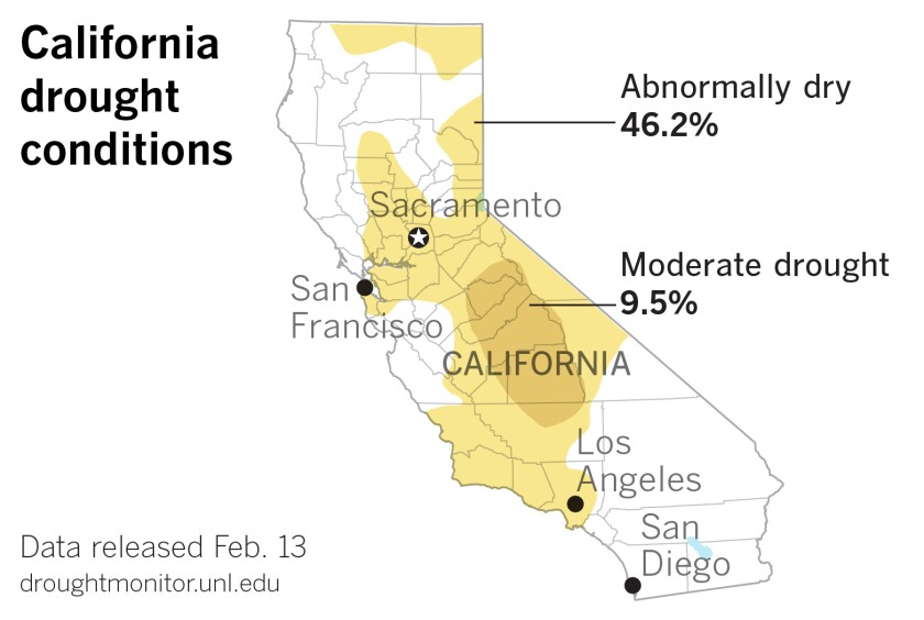 U.S. Drought Monitor data for California