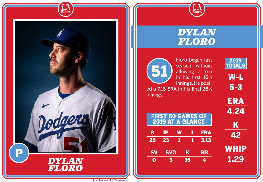 Dodgers pitcher Dylan Floro.