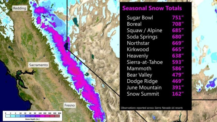 SNOW EVERYWHERE: Sierra snow totals.