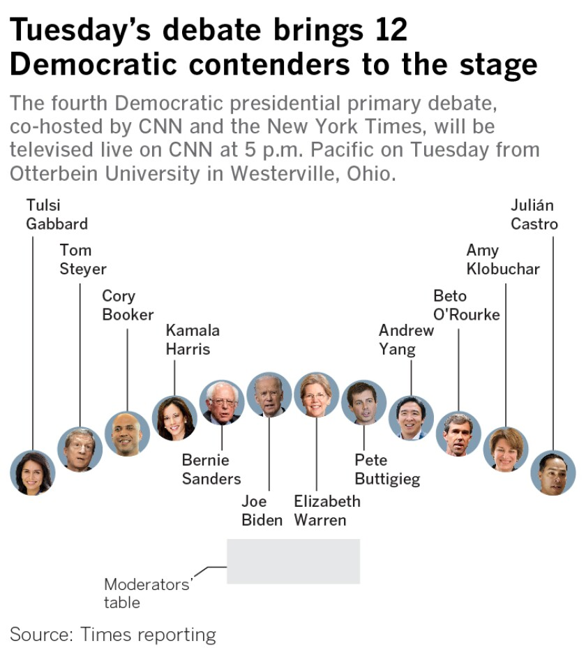 The fourth Democratic presidential primary debate, co-hosted by CNN and the New York Times, will be televised live on CNN at 5 p.m. Pacific on Tuesday from Otterbein University in Westerville, Ohio.