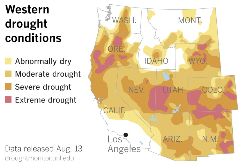 A map shows drying conditions from abnormally dry through extreme drought in most of the American West