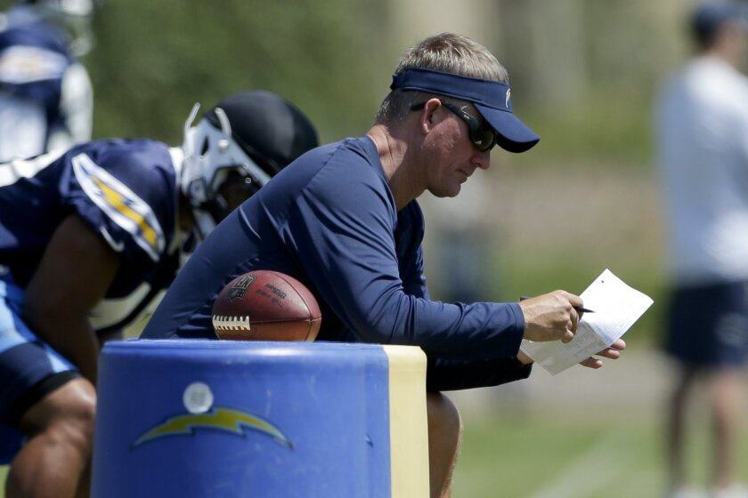 San Diego Chargers head coach Mike McCoy looks down during NFL football minicamp, Wednesday, June 17, 2015, in San Diego. (AP Photo/Gregory Bull)