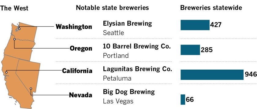 Western breweries (Union-Tribune)