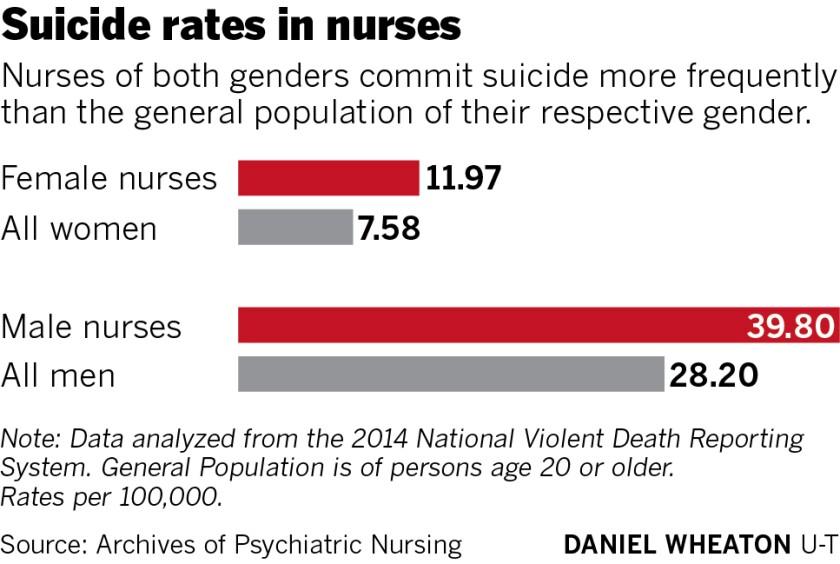 sd-me-g-nurse-suicide-01.jpg