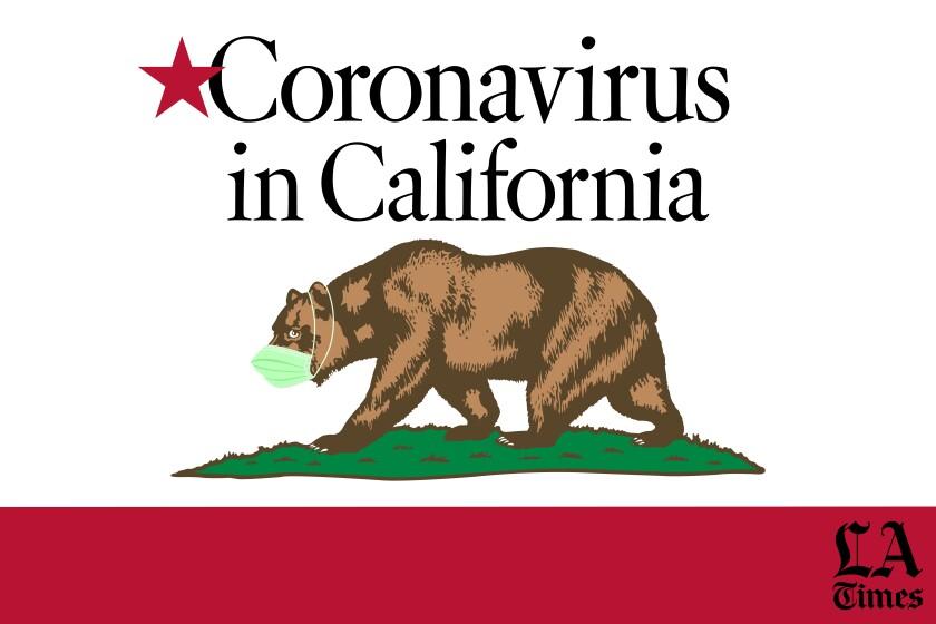 Coronavirus in California