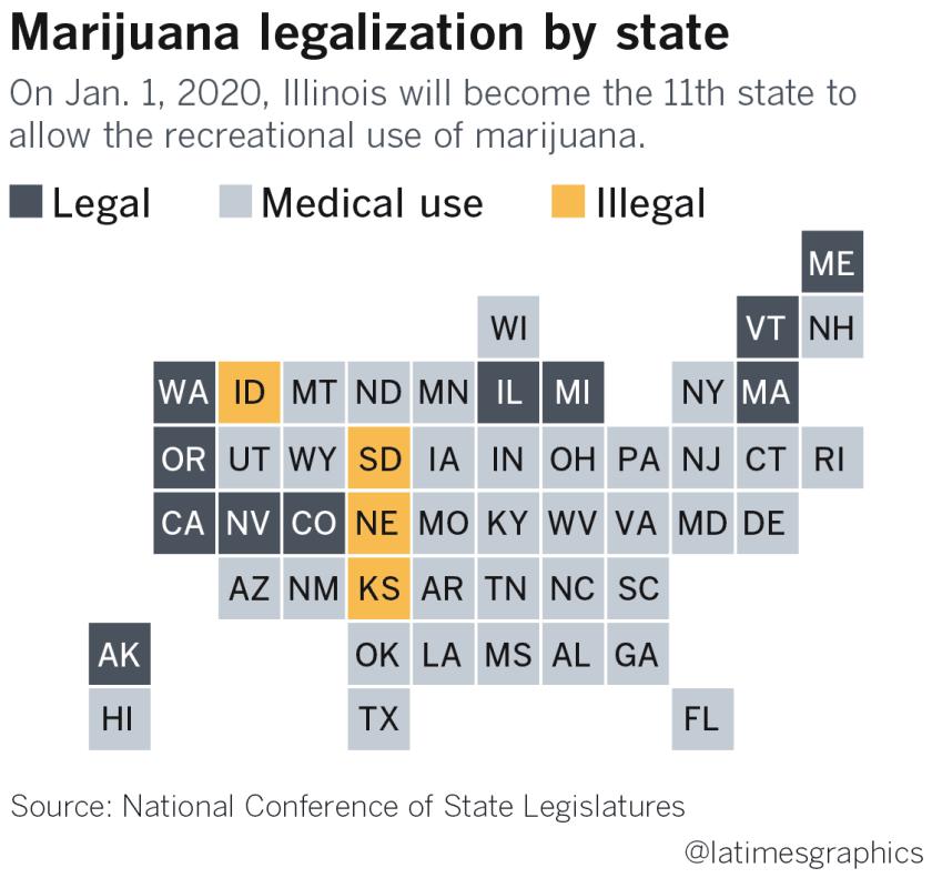 recreational weed illinois 2020