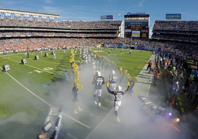 The San Diego mayor's new stadium committee has said it will not ask for a tax increase to build a new venue.