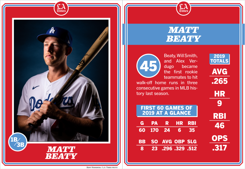 Dodgers infielder Matt Beaty.
