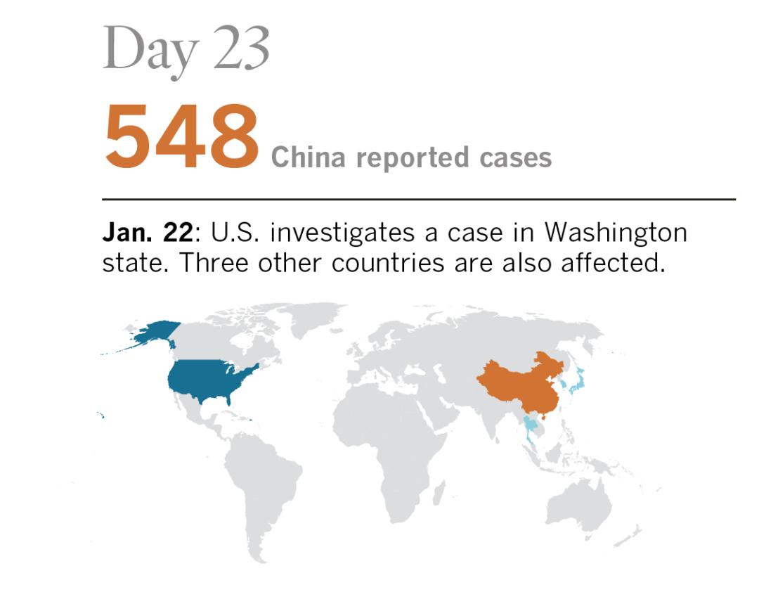 la-me-map4-coronavirus-invasion-tick-tock