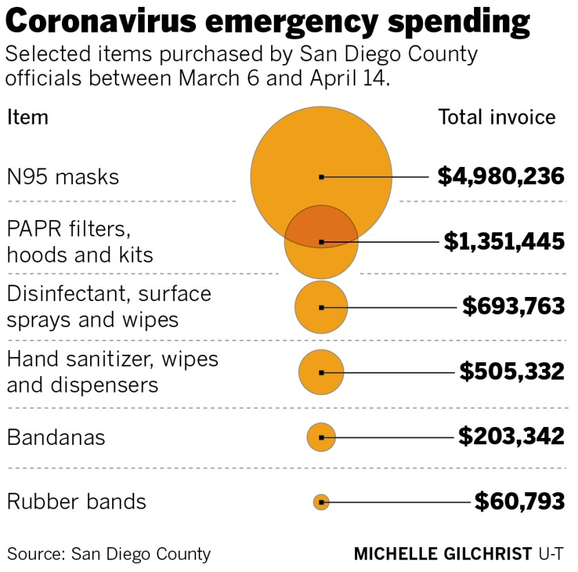 540461-sd-g-coronavirus-emergency-spending.jpg