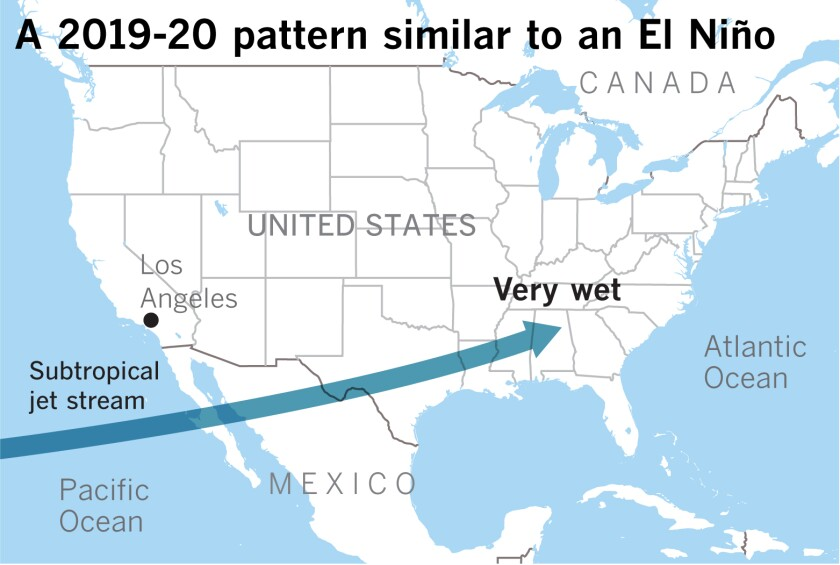This winter, the subtropical jet stream behaved more like it might in an El Niño year.