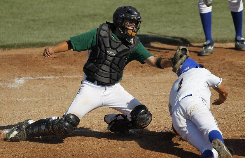 Veteran catcher Diego Reynoso returns for Helix.