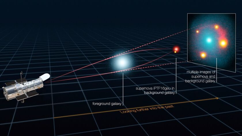 This schematic image represents how light from a distant galaxy is distorted by the gravitational ef